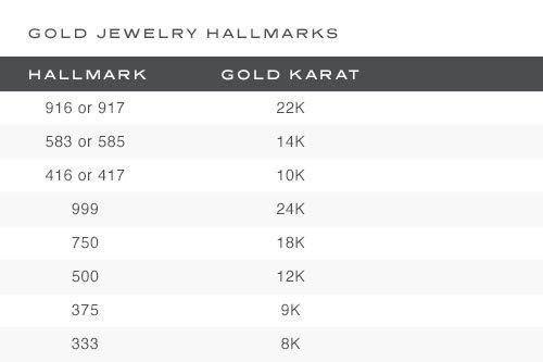 GOLD-JEWELRY-HALLMARKS