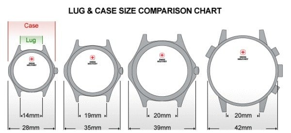The Loupe | TrueFacetWatch Size and Fit Guide: How Your Watch ...