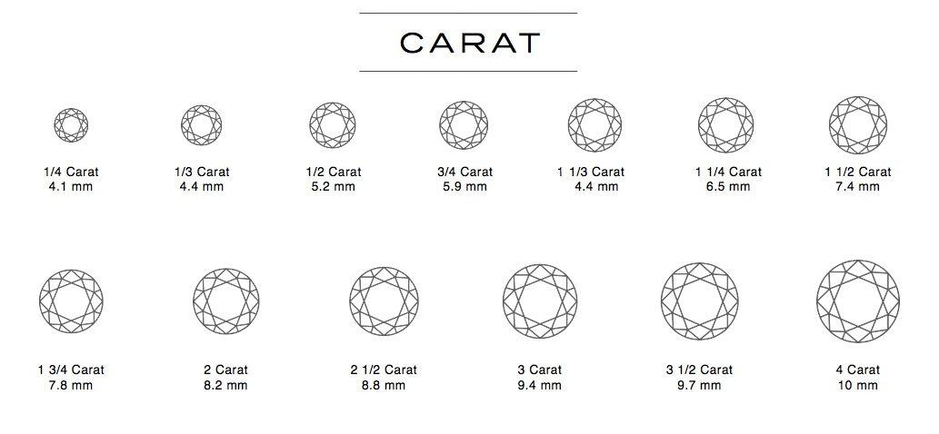 diamond-carat