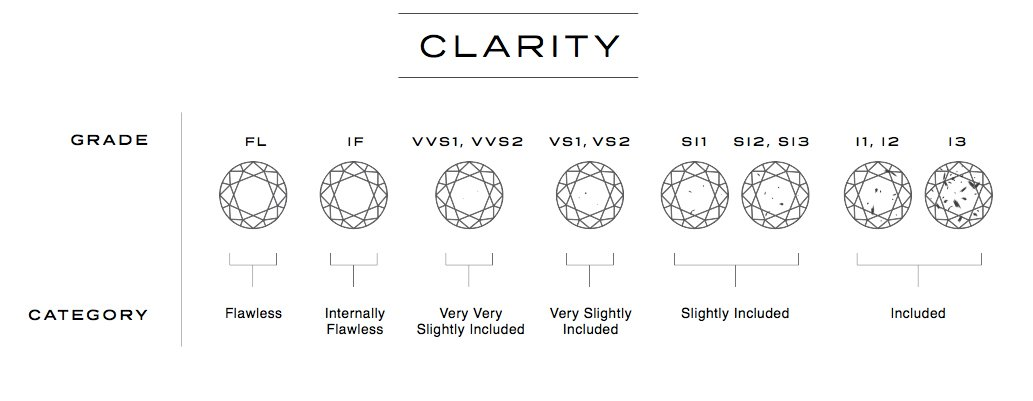 diamond-clarity